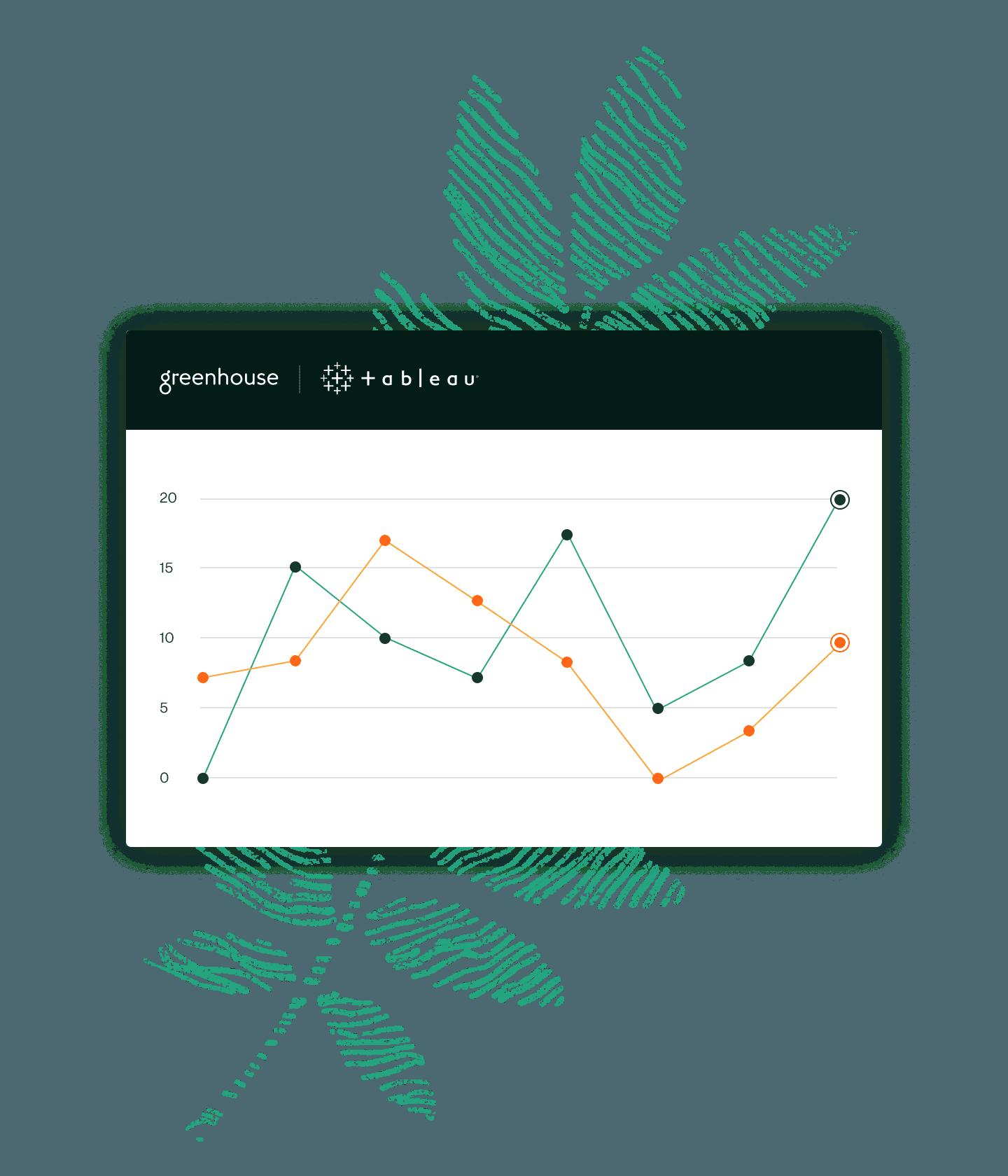 Greenhouse Recruiting BI connector